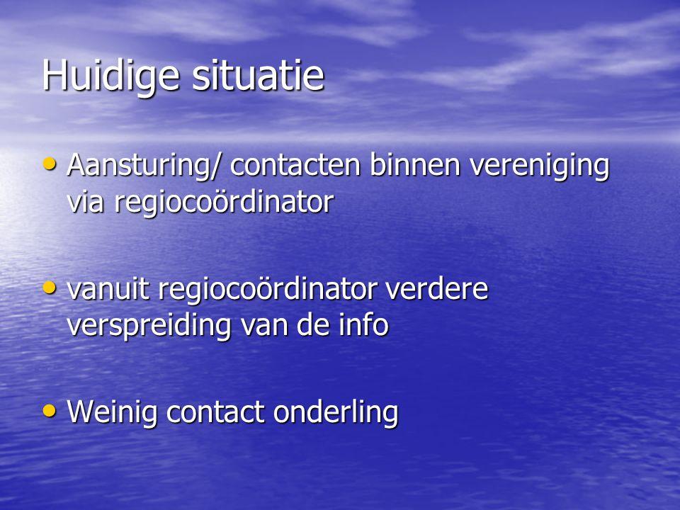 Huidige situatie Aansturing/ contacten binnen vereniging via regiocoördinator. vanuit regiocoördinator verdere verspreiding van de info.
