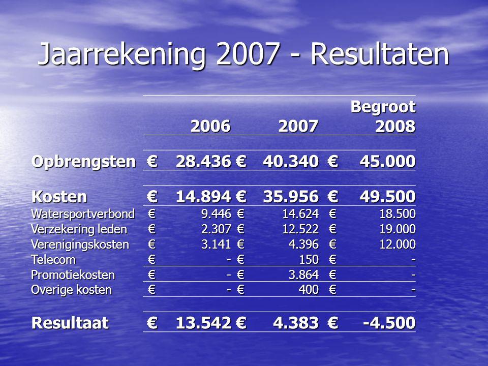 Jaarrekening 2007 - Resultaten