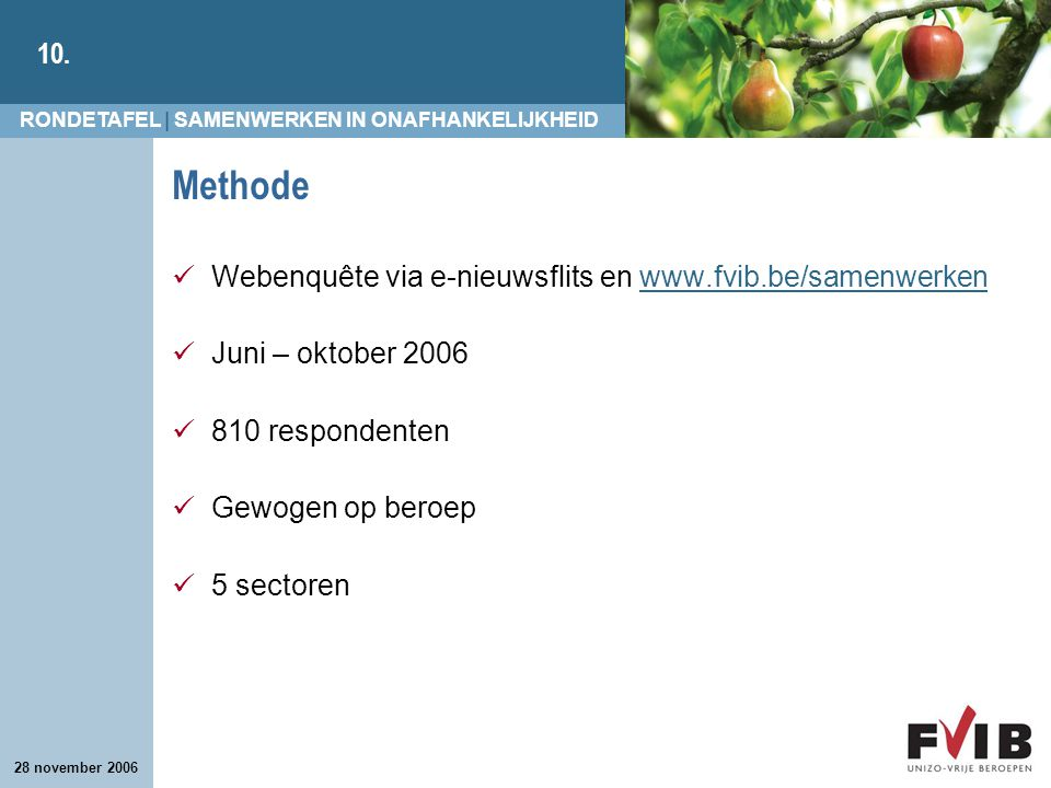 Methode Webenquête via e-nieuwsflits en www.fvib.be/samenwerken