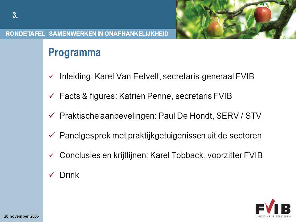 Programma Inleiding: Karel Van Eetvelt, secretaris-generaal FVIB