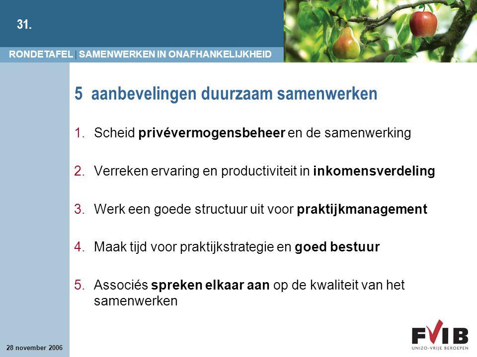 5 aanbevelingen duurzaam samenwerken
