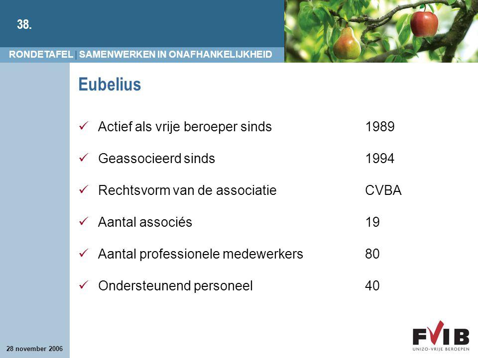 Eubelius Actief als vrije beroeper sinds 1989 Geassocieerd sinds 1994