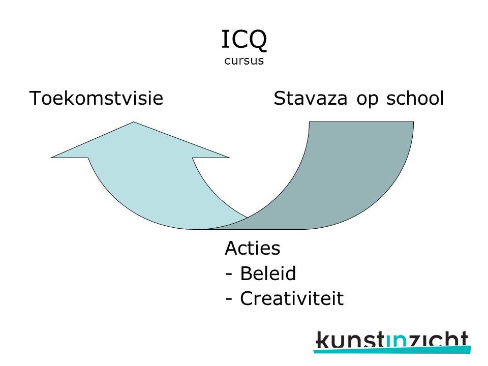 ICQ cursus Toekomstvisie Stavaza op school Acties - Beleid