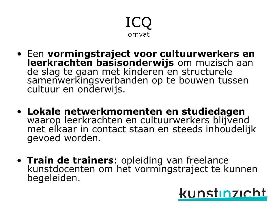 ICQ omvat