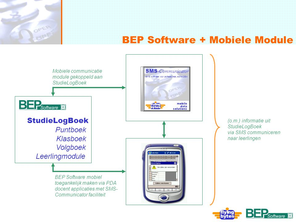 BEP Software + Mobiele Module
