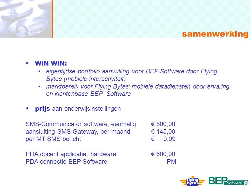 samenwerking WIN WIN: eigentijdse portfolio aanvulling voor BEP Software door Flying Bytes (mobiele interactiviteit)