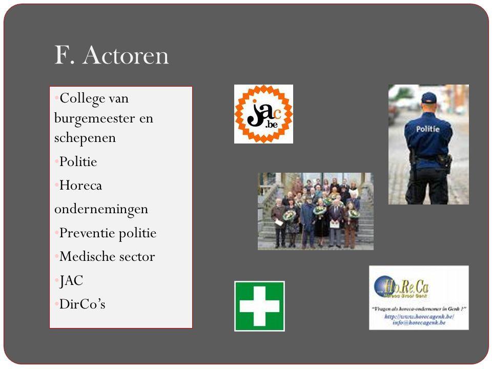 F. Actoren College van burgemeester en schepenen Politie Horeca