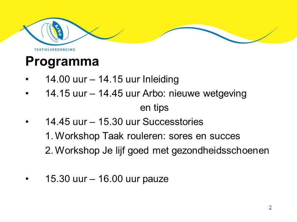 Programma 14.00 uur – 14.15 uur Inleiding