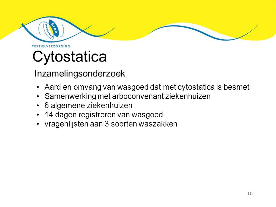 Cytostatica Inzamelingsonderzoek