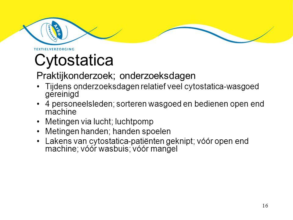 Cytostatica Praktijkonderzoek; onderzoeksdagen