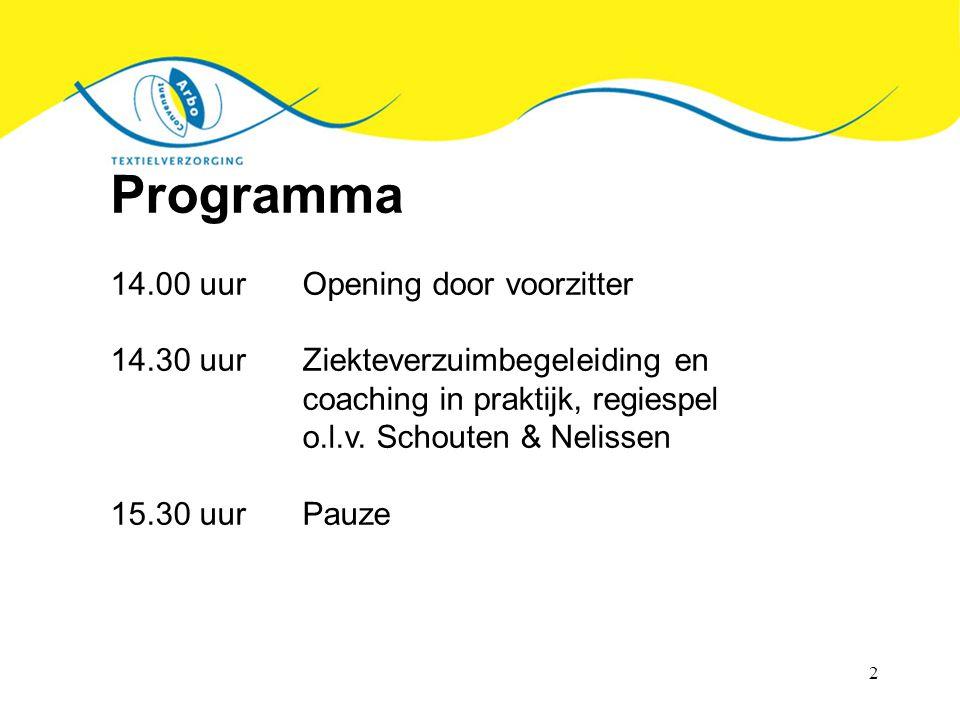 Programma 14.00 uur Opening door voorzitter