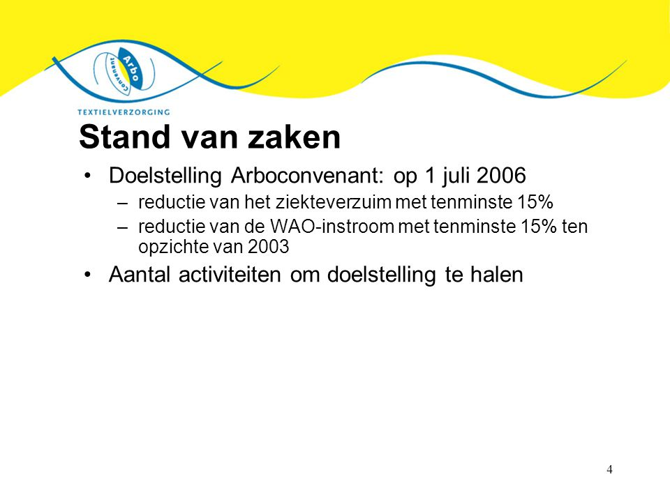 Stand van zaken Doelstelling Arboconvenant: op 1 juli 2006