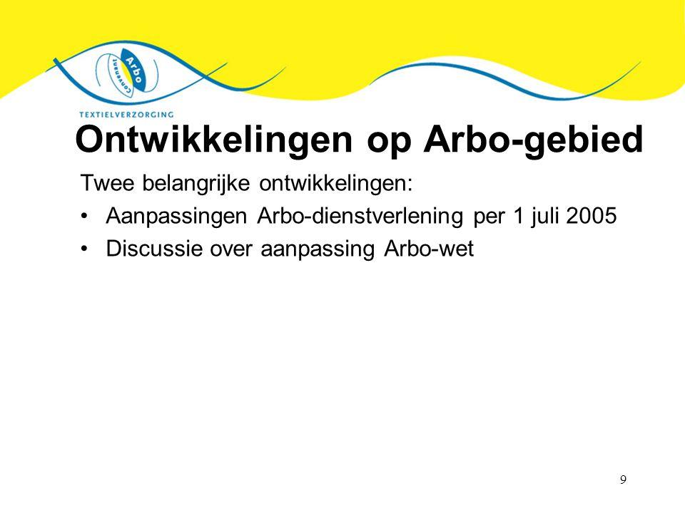 Ontwikkelingen op Arbo-gebied