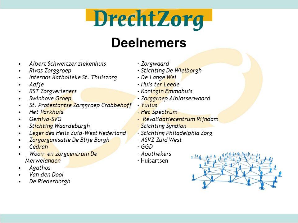 Deelnemers Albert Schweitzer ziekenhuis - Zorgwaard