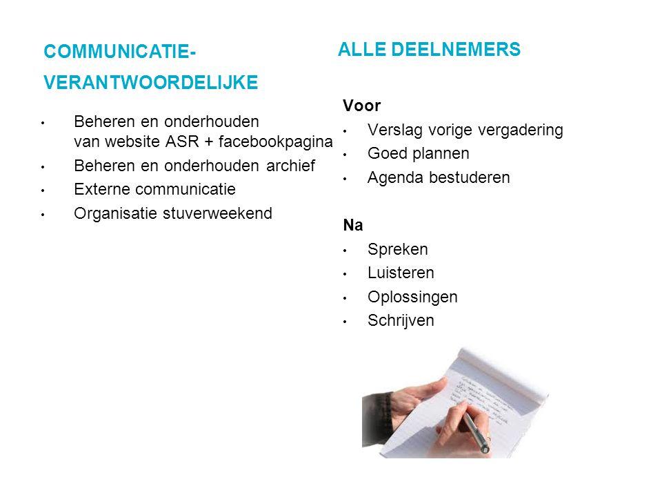 COMMUNICATIE- ALLE DEELNEMERS VERANTWOORDELIJKE Voor