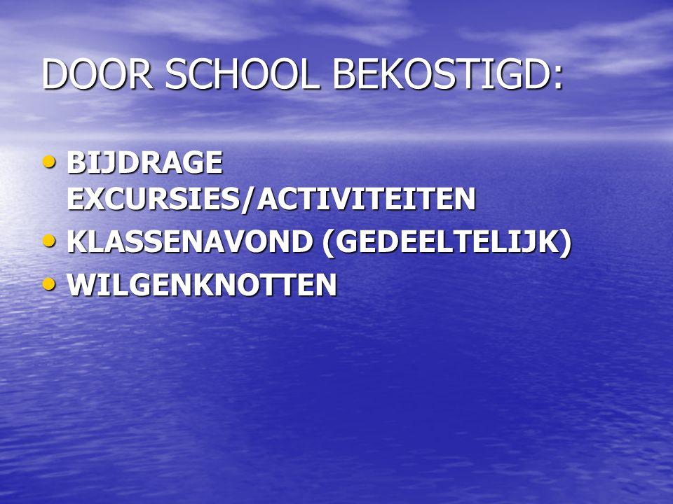 DOOR SCHOOL BEKOSTIGD: