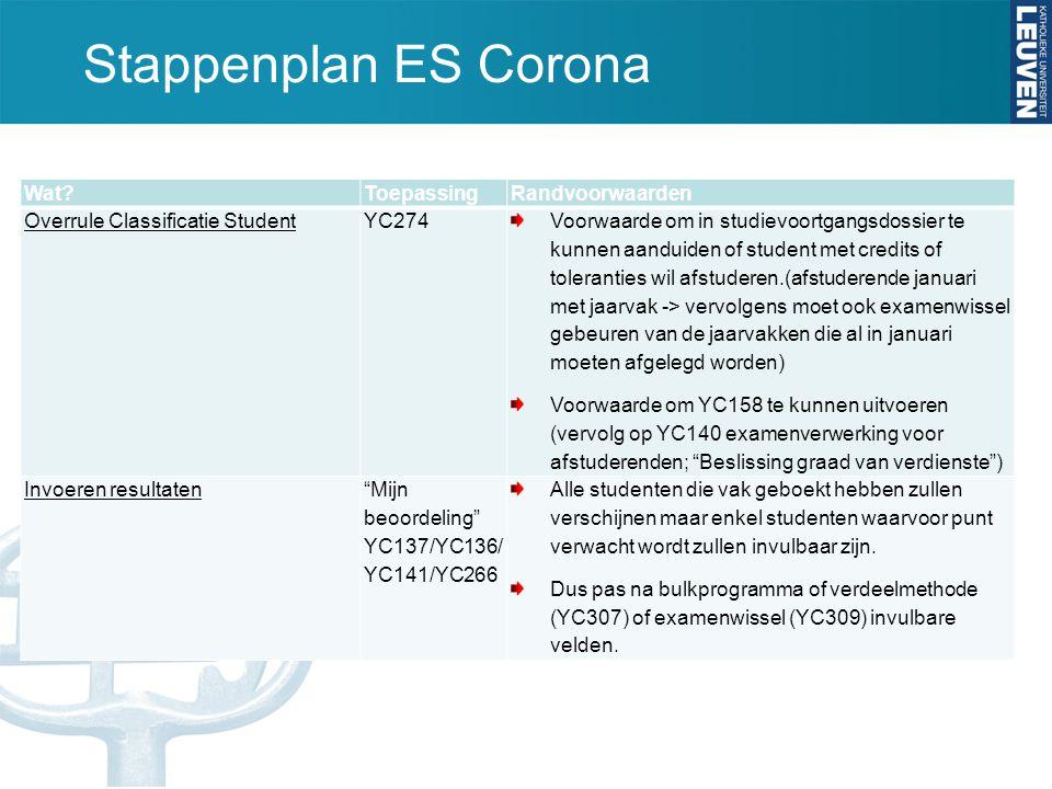 Stappenplan ES Corona Wat Toepassing Randvoorwaarden