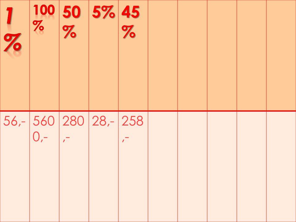 1% 100% 50% 5% 45% 56,- 5600,- 280,- 28,- 258,-
