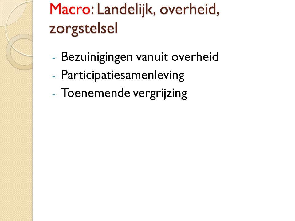 Macro: Landelijk, overheid, zorgstelsel