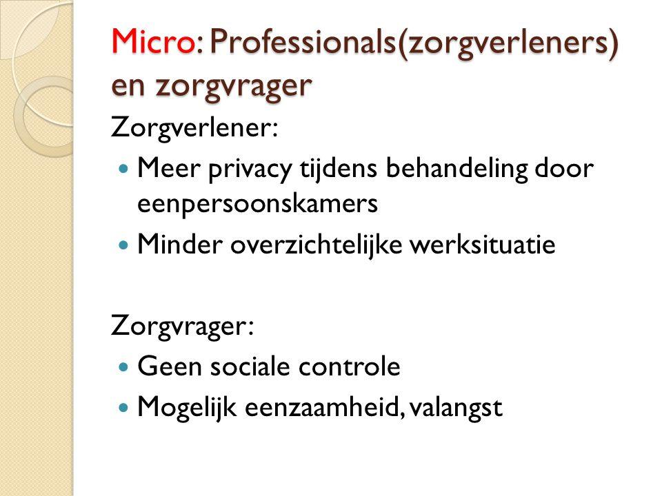 Micro: Professionals(zorgverleners) en zorgvrager