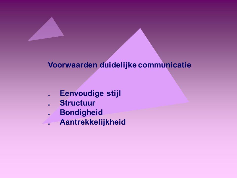 Voorwaarden duidelijke communicatie