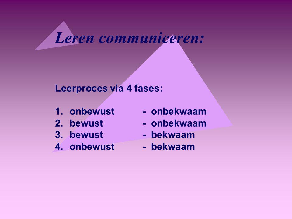 Leren communiceren: Leerproces via 4 fases: onbewust - onbekwaam