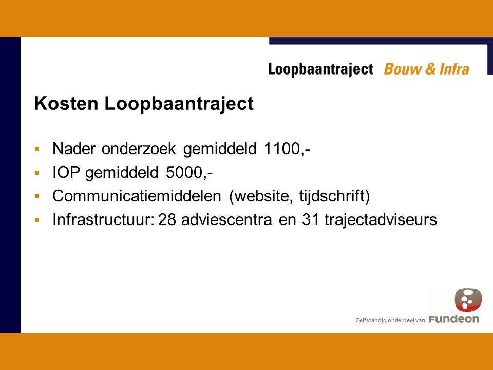 Kosten Loopbaantraject