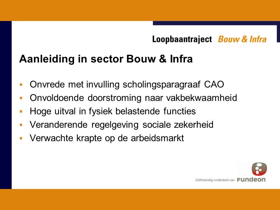 Aanleiding in sector Bouw & Infra
