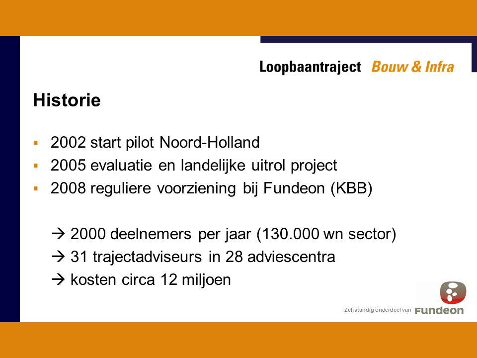 Historie 2002 start pilot Noord-Holland