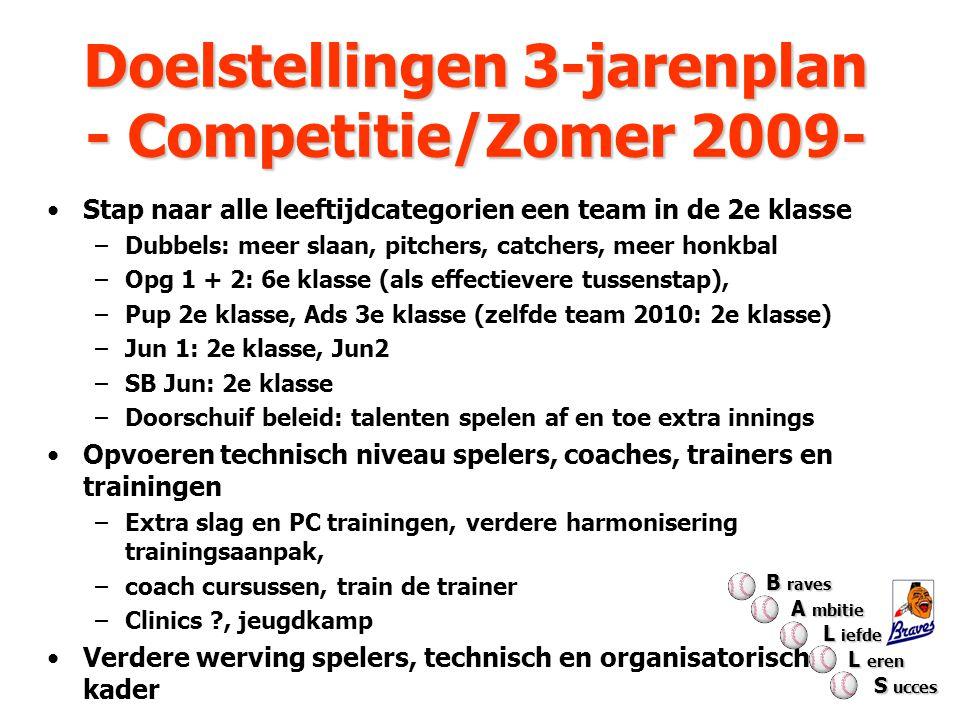 Doelstellingen 3-jarenplan - Competitie/Zomer 2009-