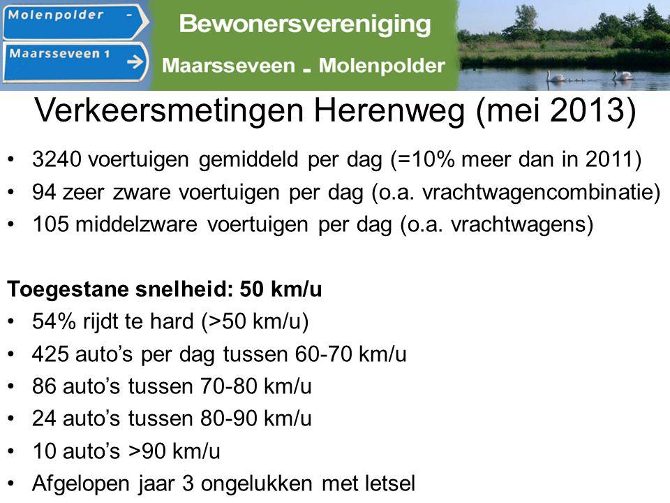 Verkeersmetingen Herenweg (mei 2013)
