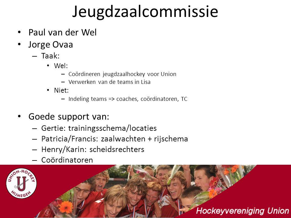 Jeugdzaalcommissie Paul van der Wel Jorge Ovaa Goede support van: