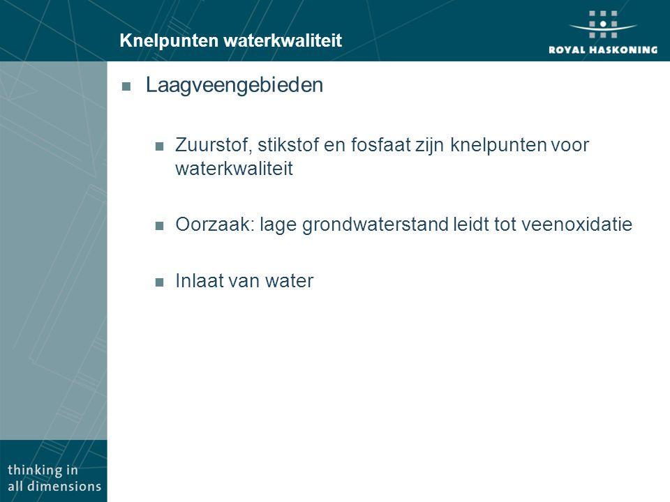 Knelpunten waterkwaliteit