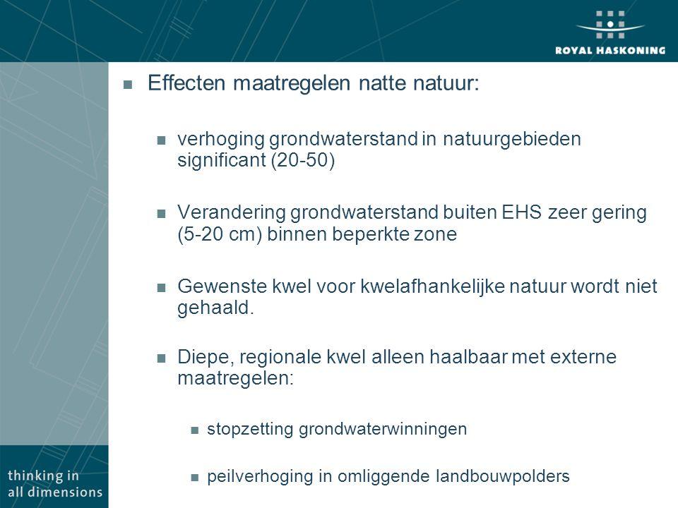 Effecten maatregelen natte natuur: