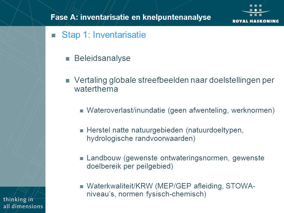 Fase A: inventarisatie en knelpuntenanalyse