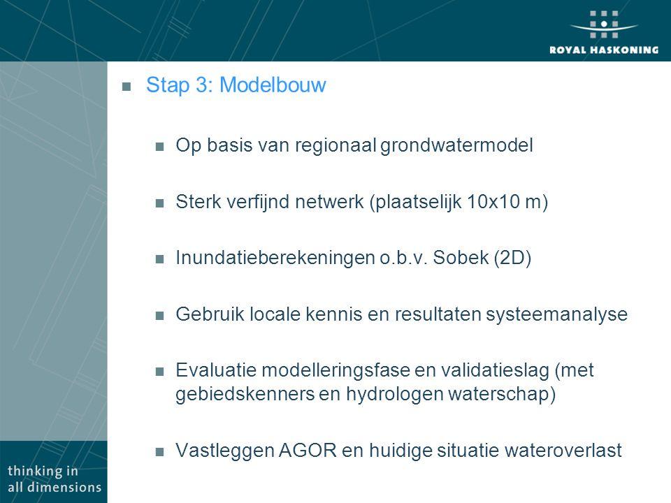Stap 3: Modelbouw Op basis van regionaal grondwatermodel