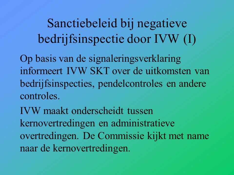 Sanctiebeleid bij negatieve bedrijfsinspectie door IVW (I)