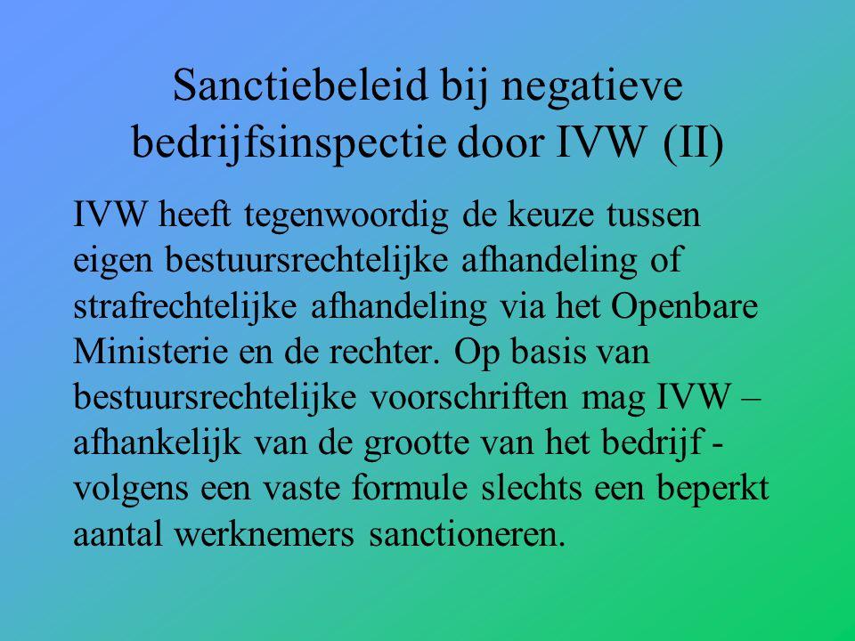 Sanctiebeleid bij negatieve bedrijfsinspectie door IVW (II)