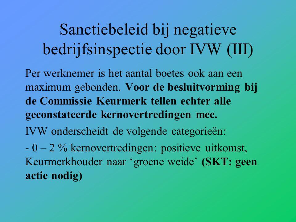 Sanctiebeleid bij negatieve bedrijfsinspectie door IVW (III)
