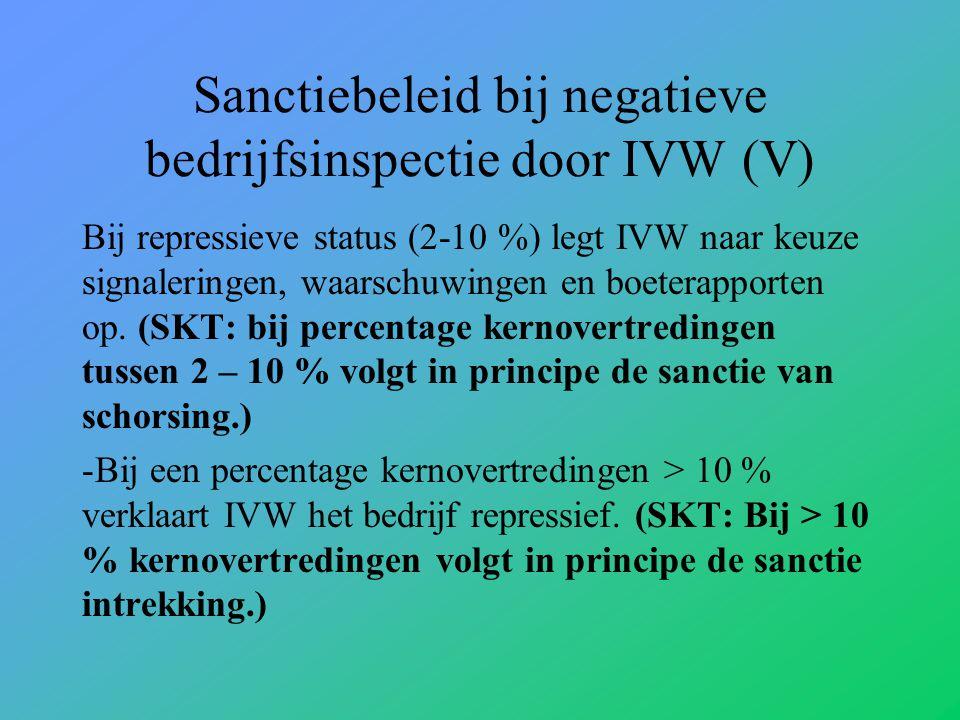 Sanctiebeleid bij negatieve bedrijfsinspectie door IVW (V)