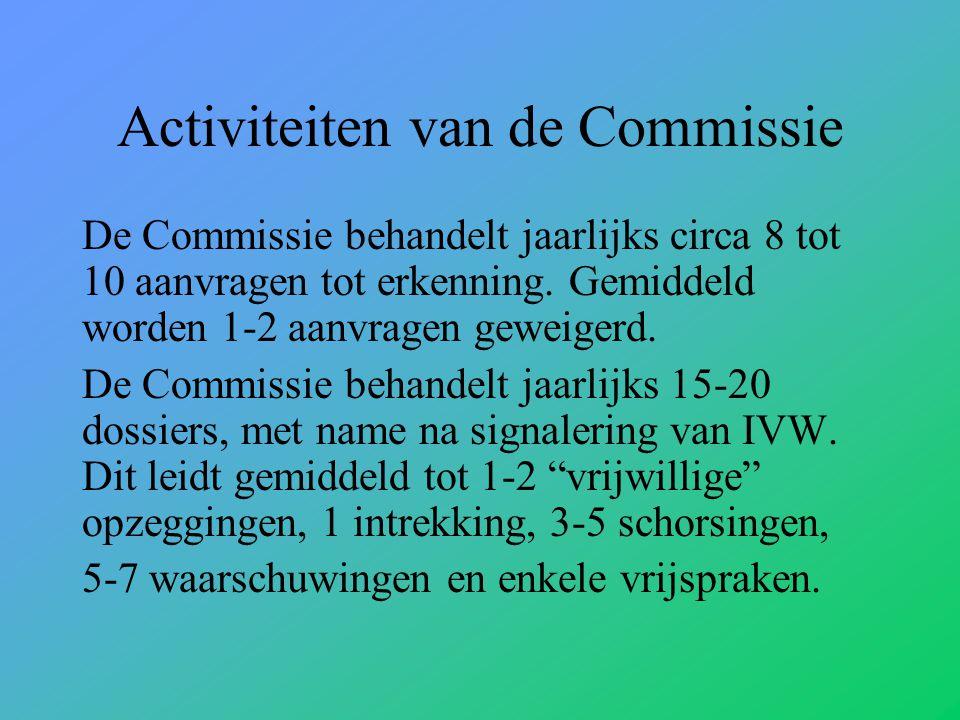 Activiteiten van de Commissie