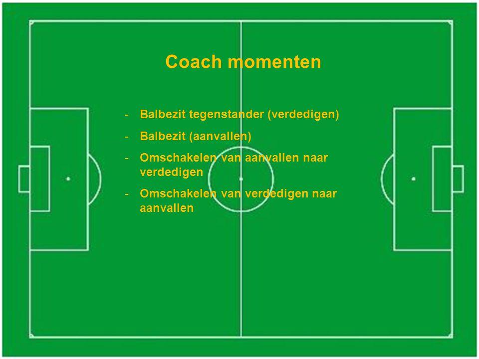 Coach momenten Balbezit tegenstander (verdedigen) Balbezit (aanvallen)