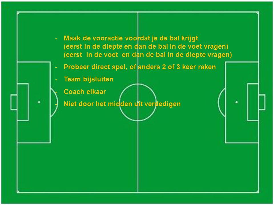 Maak de vooractie voordat je de bal krijgt (eerst in de diepte en dan de bal in de voet vragen) (eerst in de voet en dan de bal in de diepte vragen)