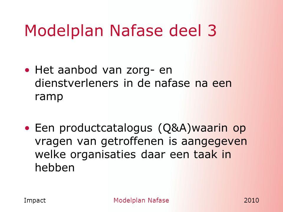 Modelplan Nafase deel 3 Het aanbod van zorg- en dienstverleners in de nafase na een ramp.