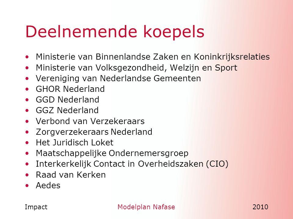 Deelnemende koepels Ministerie van Binnenlandse Zaken en Koninkrijksrelaties. Ministerie van Volksgezondheid, Welzijn en Sport.