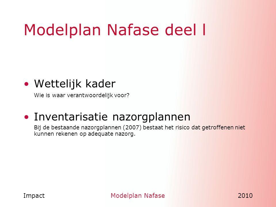 Modelplan Nafase deel l