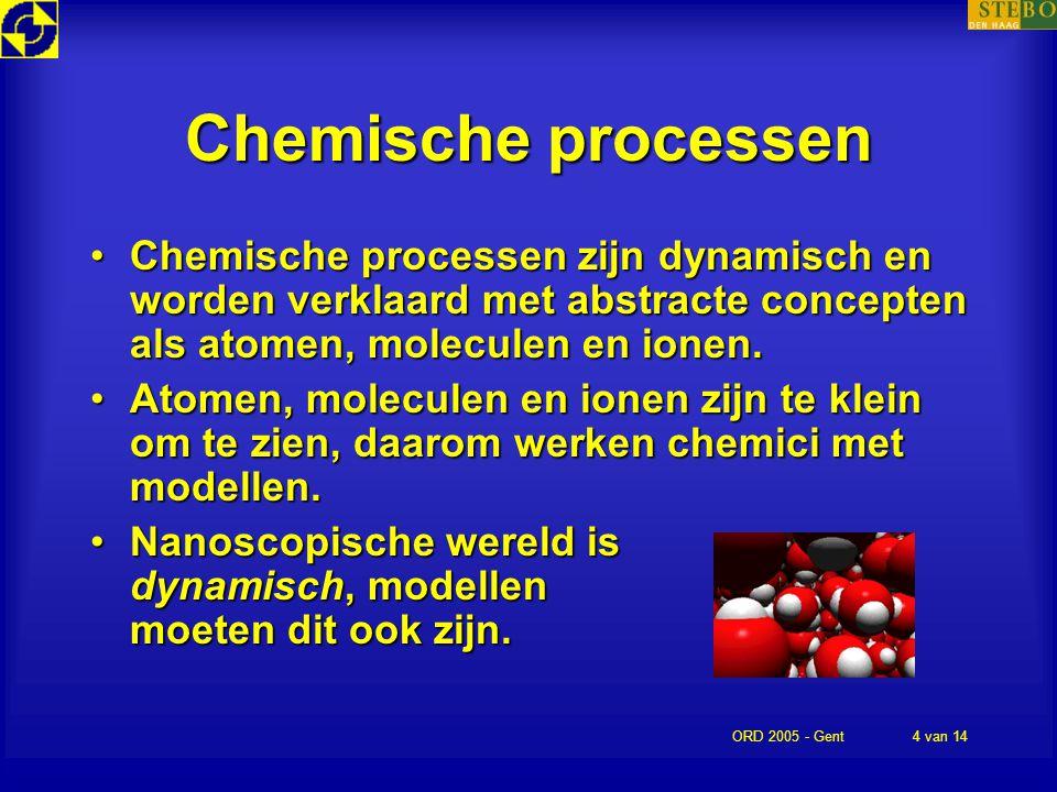 Chemische processen Chemische processen zijn dynamisch en worden verklaard met abstracte concepten als atomen, moleculen en ionen.