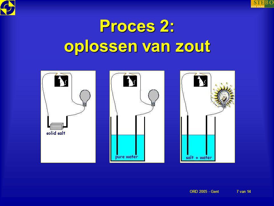 Proces 2: oplossen van zout