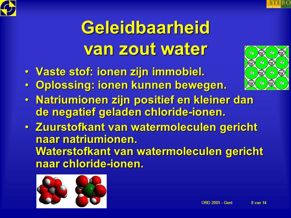 Geleidbaarheid van zout water