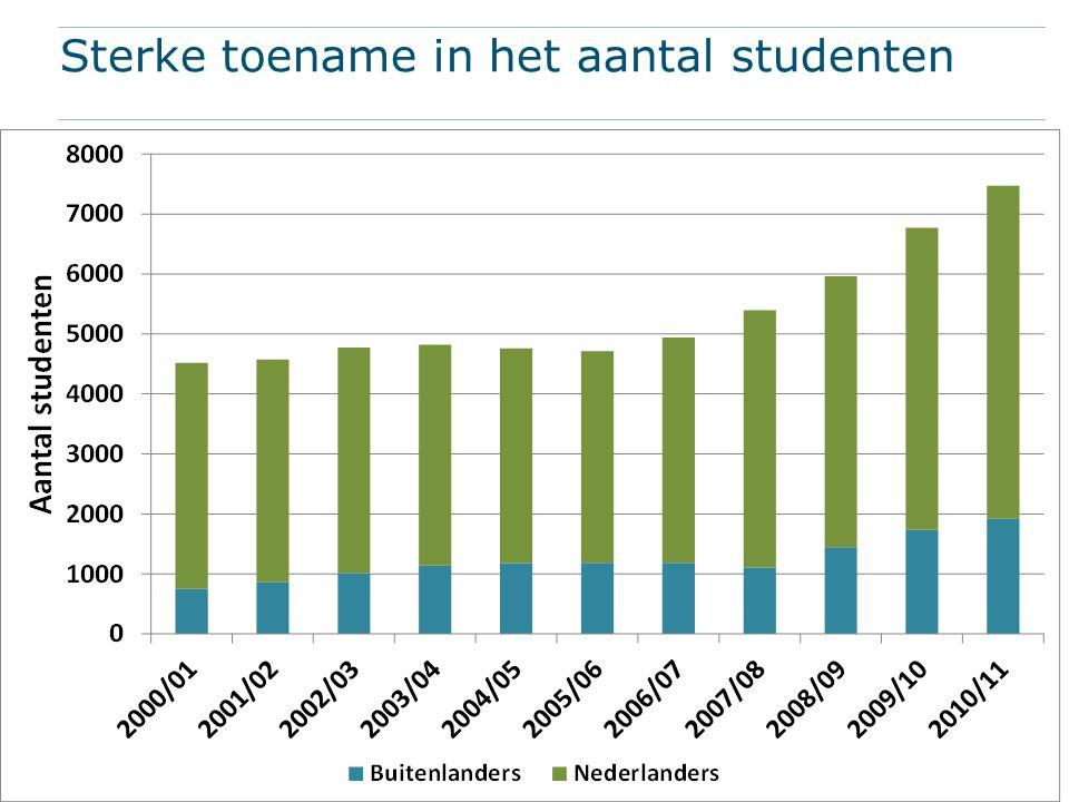 Sterke toename in het aantal studenten